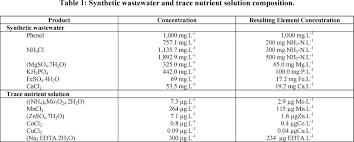 100 milliliters to liters liter in milliliter descargardropbox