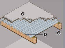 tout savoir sur la construction des planchers leroy merlin