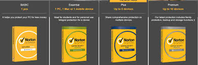 Upto 30% Off Norton Antivirus Argentina Discount Code 2020 Norton Security Deluxe Dvd Retail Pack 5 Devices 360 Canada Coupon Code Midnight Delivery Promo Discount Cluedupp 2019 Crack With Key Coupon Code Free Upto 61 Off Antivirus Best Promo New Look June 2018 Deals On Vespa Scooters Security Customer Service Swiss Chalet Coupons No Need 90 Day Trial Student Discntcoupons Up To 75 Get Windows 10 Office2019 More Licenses On Premium 5devices15month Digital Protect Your Computer In 20 With Kaspersky And