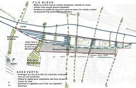 zac du port pantin zac du port de pantin olivier hostiou architecte paysagiste nantes