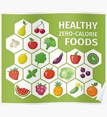 Healthy Zero Calorie Foods Poster