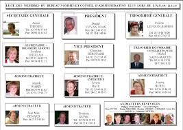 bureau conseil d administration liste des membres du bureau et du conseil d administration de
