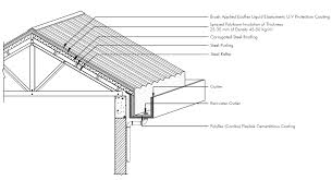 Decorative Gable Vents Nz by Roof Sealant For Metal Roof