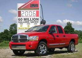 Dodge Recalls Ram 2500, 3500 For Clutch Interlock Fault - Autoevolution 2002 Dodge Ram 1500 Body Is Rusting 12 Complaints 2003 Rust And Corrosion 76 Recall Pickups Could Erupt In Flames Due To Water Pump Fiat Chrysler Recalls 494000 Trucks For Fire Hazard 345500 Transfer Case Recall Brigvin 2015 Recalled Over Possible Spare Tire Damage Safety R46 Front Suspension Track Bar Frame Bracket Youtube Fca Must Offer To Buy Back 2000 Pickups Suvs Uncompleted Issues Major On Trucks Airbag Software Photo Image Bad Nut Drive Shaft Ford Recalls 2018 And Unintended Movement 2m Unexpected Deployment Autoguide