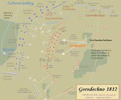 Battle Of Gorodechna 1812
