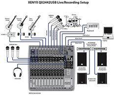 Behringer QX2442USB Live Recording Setup