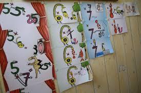 comment apprendre table de multiplication sdp troubles neurovisuels et dys apprendre les tables de