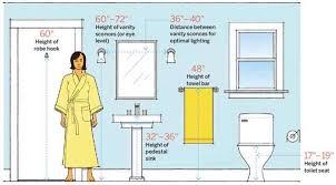 Bathroom Towel Bar Height by Distancias