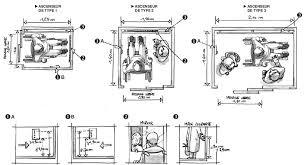 norme handicape salle de bain photos de conception de maison