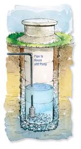 Decorative Outdoor Well Pump Covers by Best 25 Water Well Ideas Only On Pinterest Water Well Drilling
