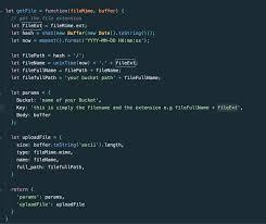 Nodejs RESTful API With DynamoDB Local Quick Code Medium