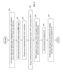 Patent US7801289 - Voice-over Network (VoN)/voice-over Internet ... Patent Us8385881 Solutions For Voice Over Internet Protocol Voip Security Not An Afterthought Overview What Is Does The Term Telephony Mean Us7873032 Call Flow System And Method Use In Telecom Basics Public Switched Telephone Network Modulation 10 Most Commonly Asked Questions About Blueface Report Ite 1 Voice Internet Protocol Introduction To Voipppt Over Ip Most Common Codecs New Microsoft Office Word Document Voip Mirrorsphere