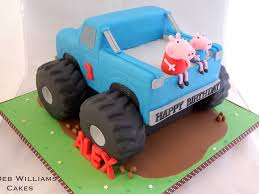 Peppa And George Go Monster Trucking - CakeCentral.com Monster Trucks Wall Calendar 97860350720 Calendarscom Everybodys Scalin Monsterizing A Truck Big Squid Rc Worlds Biggest Largest Dump Longest Games The 10 Best On Pc Gamer Grizzly Experience In West Sussex Ride Adventures Muddy Smoke Show Chocolate Milk Usa1 Done Under Glass Model Cars Magazine Forum Jam Madness Flag Chat Car And Bigfoot Vs Birth Of History Bear Foot Home Facebook