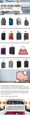 511 Best Luggage Images On Pinterest | Luggage Sets, Travel And ... 176 Best Best Luggage And Suitcases For Travel Images On Pinterest Packing Guide The Bags 8 Spinner Luggage Sets Mackenzie Firetruck Pottery Barn Kids Au Star Wars Droids Hard Sided Great Room Pictures From Diy Network Blog Cabin 2015 Vintage Bon Voyage Kate Spade Bag Suitcase 511 Back To School With Fairfax Collection Youtube 25 Barn Teen Bpacks Ideas Panda