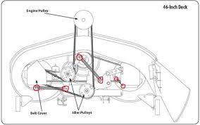 Murray Mower Deck Belt by Repair Tip