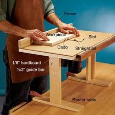 vertical raised panel bits