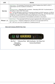 NVG510 Wireless Voice Gateway, ADSL2+ User Manual 's Handbook V9 ... Att Wireless Finally Relents To Fcc Pssure Allows Third Party Farewell Uverse Verry Technical Voip Basics Part 1 An Introduction Ip Telephony Business Indianapolis Circa May 2017 Central Office Now Teledynamics Product Details Atttr1909 4 Line Phone System Wikipedia Syn248 Sb35025 Desktop Wall Mountable Attsb67108 House Wiring For Readingratnet Diagram Stylesyncme 8 Best Practices For Migrating Service