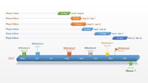 Blank Timeline Template Marketing Plan