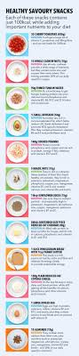 Recipes for healthy snacks Healthy Food Guide