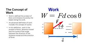 The Concept Of Work Is Defined Product Force And Distance Moved By