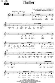 Danny Elfman This Is Halloween Piano by Halloween Songs U2013 Piano Music Sheets U2013 Fun For Halloween