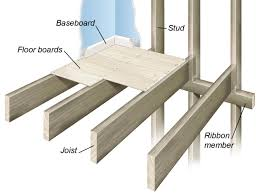 Floor Joist Bracing Support by All About Wood Floor Framing And Construction Diy