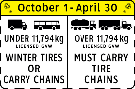 Commercial Vehicle - Tire And Chain Requirements - Province Of ... 2016 Vehicle Technologies Market Report Chapter 4 Heavy Trucks Truck Trailer Semi Types Sold July 25 Rolling Plains Ag Compost Retirement Auction Legend And List Of The Types Cstruction Trucks Vehicles Commentary Tesla Electric Cant Compete Fortune Volvo For Sale Pages 1 5 Text Version Fliphtml5 Semitrailer Truck Wikipedia Accident Attorney Semitruck Lawyer Dolman Law Group Black Detail Icons Lorrry Set 8 Isolated Industry Interesting Facts About Eightnwheelers