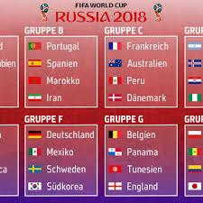WMAuslosung 2018 Alle Gruppen Der FußballWM Spielplan In Der