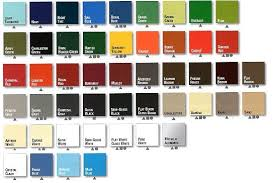 Rustoleum Cabinet Transformations Color Swatches by Rustoleum Color Chart Plot