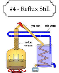 Reflux Still Design - Moonshine Still | The Home Distiller ... Home Disllation Of Alcohol Homemade To Drink Beautiful Design Made Simple A Digital Magazine 85 Best Odile Decq Images On Pinterest Stairs Auction And Ceilings Best Still Gallery Interior Ideas Inspiration Big Or Small Our House Brass Hdware 2016 Trends Home Design Brown Wall Sliding Glass Clean Unkempt Offices At San Diego Designers 10 Creative Ways Add Spring Flowers Your
