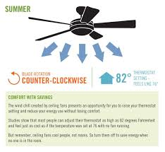 Hunter Ceiling Fan Wiring Schematic by Amazon Com Hunter 22710 Cortland 54 Inch Ceiling Fan With