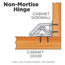 Non Mortise Concealed Cabinet Hinges by Cabinet Hardware Hinges Hayneedle