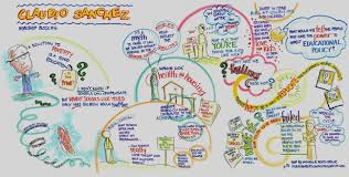 Check Out A Larger Version Of This Graphic Recording