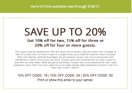 Olive garden $4 off coupon 2018 Ae coupons
