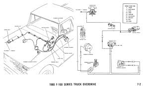 Wiring Diagram For 1966 Ford Truck - Data Schema • Steelies Pics Ford Truck Fanatics For The Husband Pinterest Fun Fest For F100 Hot Rod Network Lifted 79 Trucks Top F Bring On The Mud And 1995 F150 Extended Cab Black Ftf Feature Video 1994 351w Rebuild First Start Youtube Simply 6 Wheel Drive Cversion Within New Member And A 72 Bumpside Fordificationcom Forums Pin By Roy Daniel Alonso On 2012 Fords Gmc Chev Twitter Gmcguys Build A 2018 Best Cars