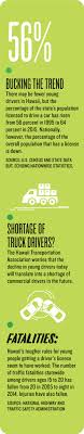 100 Truck Driving Jobs In Hawaii Teens Say No To Drivers License Business Magazine