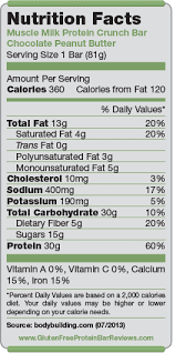 Muscle Milk Protein Crunch Bar Nutrition Facts