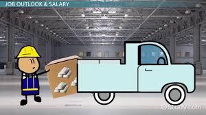 Apple Help Desk Coordinator Salary by Materials Handler Job Description Duties And Requirements