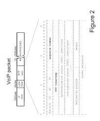 Patent US20120300769 - Real-Time VoIP Transmission Quality ... Getting Rid Of Voip Jitter How To Update Your Sound An Empirical Evaluation Playout Buffer Dimensioning In Performance Various Codecs Related Variation Location Based Wimax Network For Qos With Optimal Influence The Jitter Buffer On Quality Service Netbeez Test Tutorial Youtube Scte New Jersey Chapter 91307 Ppt Download Qos Requirements And Service Level Agreements Application Sla Project Presentation Analyzing Factors That Affect Call Use Cases Cyberpro By Nextcomputing