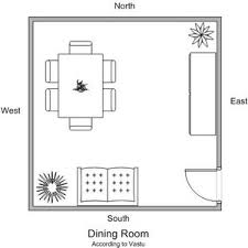 Sample Dining Room Layput According To Vastu