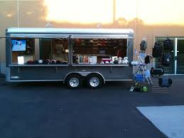 Mobile Business - Ideal.vistalist.co Turnkey Food Truck Business For Sale In Arizona Used 2017 Freightliner M2 Box Under Cdl Greensboro Renobox Opportunity Business Sale Canada 500k Price Drop Niche Trucking And Transport Starting A Profitable Startupbiz Global Mobile Fashion Boutique Florida Buy Cold Drink Whosale And Distribution For Cinema Bairnsdale Vic Bsale Bbq Smoker Catering Grill Football Tailgate For Lunch Canteen New Jersey How To Start A Truck The Images Collection Of Coffee Places To Find Food S