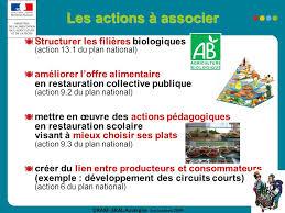 plan cuisine collective plan d regional ppt télécharger