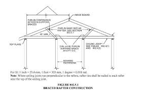 Floor Joist Span Table For Sheds by Lawriter Oac 4101 8 8 01 Roof Ceiling Construction