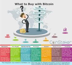 Bitcoin Faucet Bot 2017 by 100 Bitcoin Faucet Rotator 2015 Earnbitcoins Info Marketing