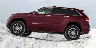 Best Winter Tires For Jeep Grand Cherokee | Cars | Pinterest | Jeep ... Whats The Point Of Keeping Wintertire Rims The Globe And Mail Top 10 Best Light Truck Suv Winter Tires Youtube Notch Material How Matter From Cooper Values In Allwheeldrive Vehicles 2016 Snow You Can Buy Gear Patrol All Season Vs Tire Bmw Test Outstanding For Wintertire Six Brands Tested Compared Feature Car Choosing Wintersnow Consumer Reports To Plow Scrape Ice A T This Snowwolf Plows 5 Winter Tires For Truckssuvs 2012 Auto123com