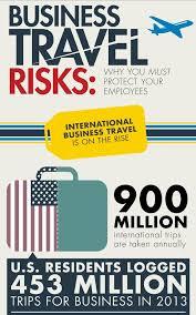 Business Travel Risks