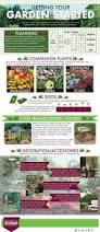 Bed Bath Beyond Annapolis by 97 Best Gardening Images On Pinterest