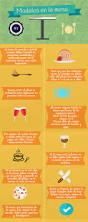 Ace Pumpkin Cider Bevmo by Best 25 Ipa Ideas On Pinterest Brewing Beer Beer Infographic