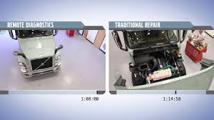 Volvo Trucks -- Remote Diagnostics Repair Benefits - YouTube 2016 Volvo Vnl64t 300 Truck With D13 455ho Engine Exterior On Assignment Cporate Architecture Photography Trucks 19962006 Vn Vhd Repair Service Manual Searchable Heavy Duty In Vineland Nj Lvo Truck Shop Near Me 28 Images 100 Semi Dealer Prentive Maintenance Fh Turns Into Gold Youtube Mechanic Melbourne Best Resource Tec Equipment Wsonville And Parts Extends Service Intervals To Reduce Maintenance Costs News