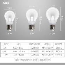 shop led bulb light e27 bulb flat bulb smd 2835 2017 new